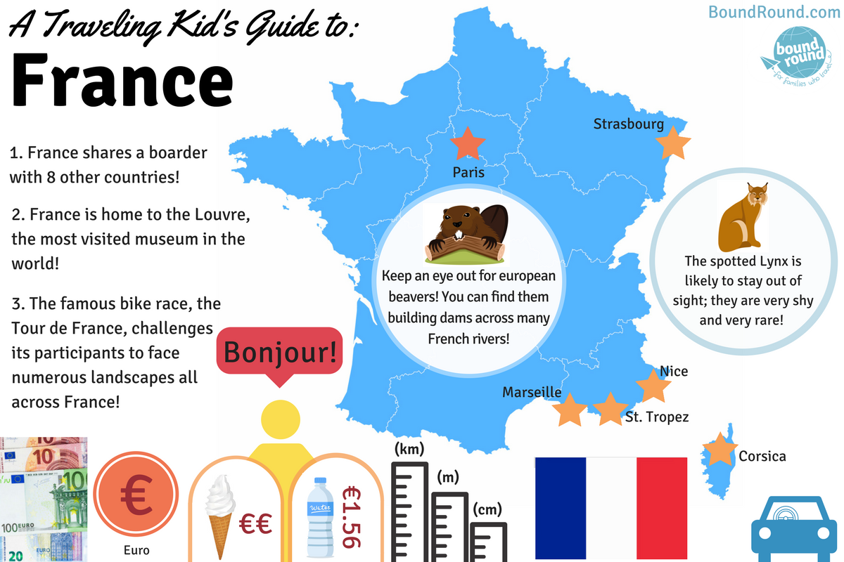 Family Travels Top 21 Country Infographics To Help Kids Prepare For Learn About Electricity Science France