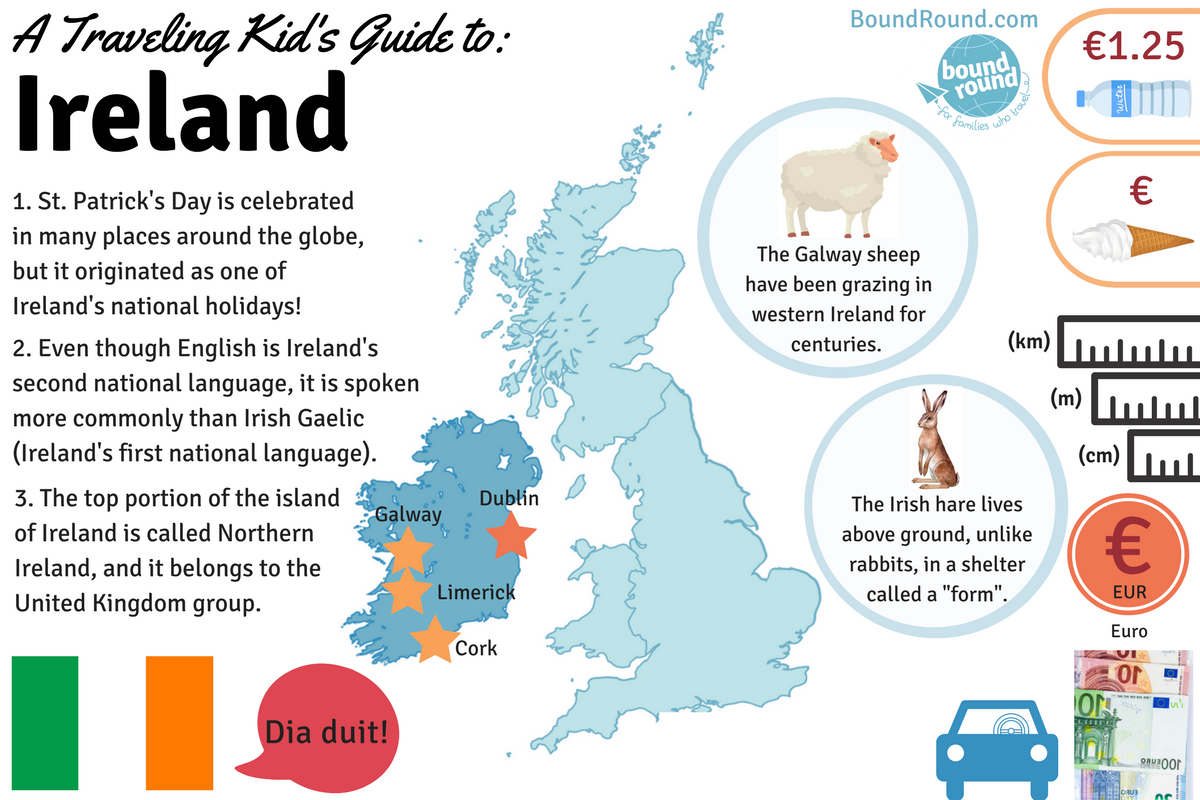 Family Travel's Top 21 Country Infographics To Help Kids ...