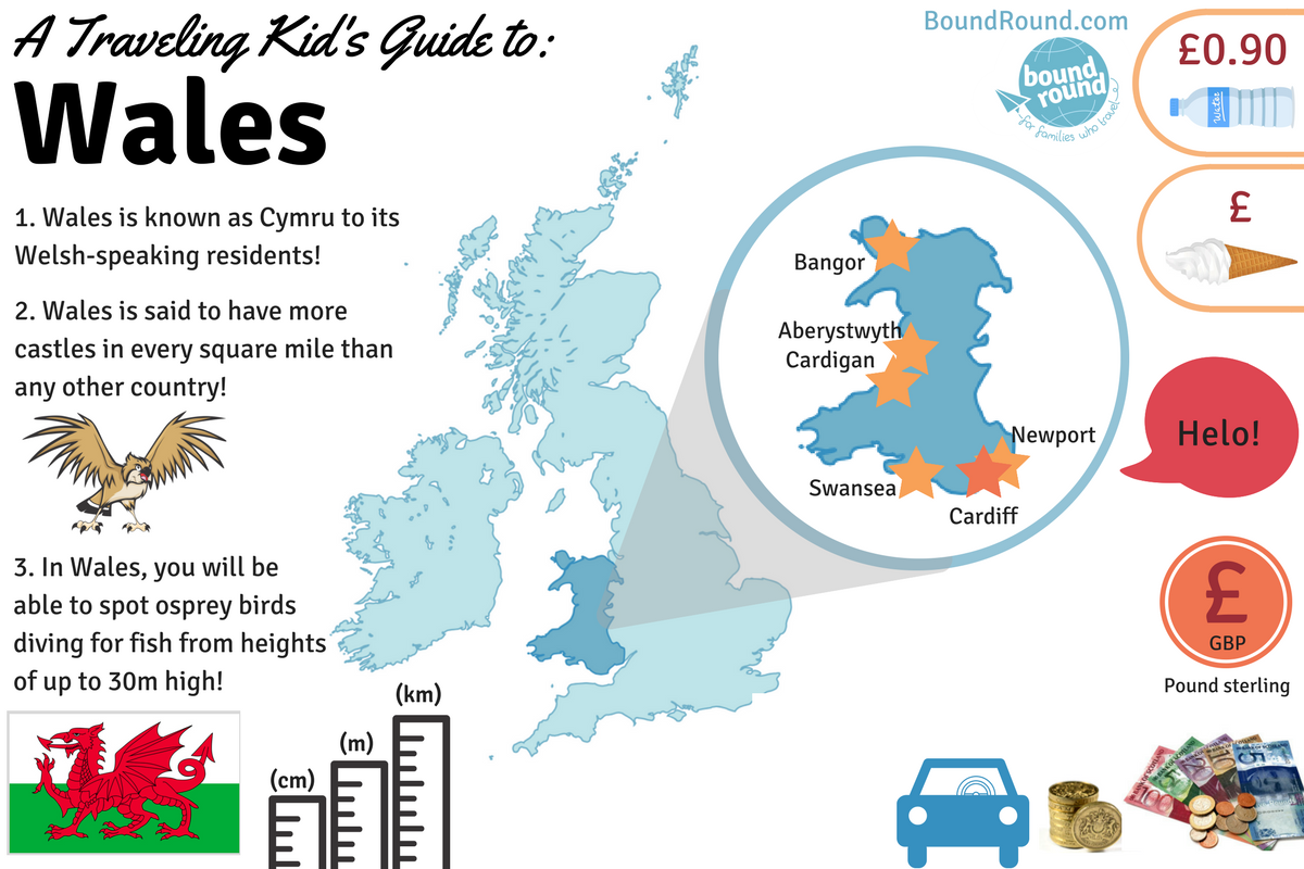 Uncategorized Ireland Facts For Kids traveling kids guide country facts for england scotland feel free to share pin embed these just remember give bound round guides the credit