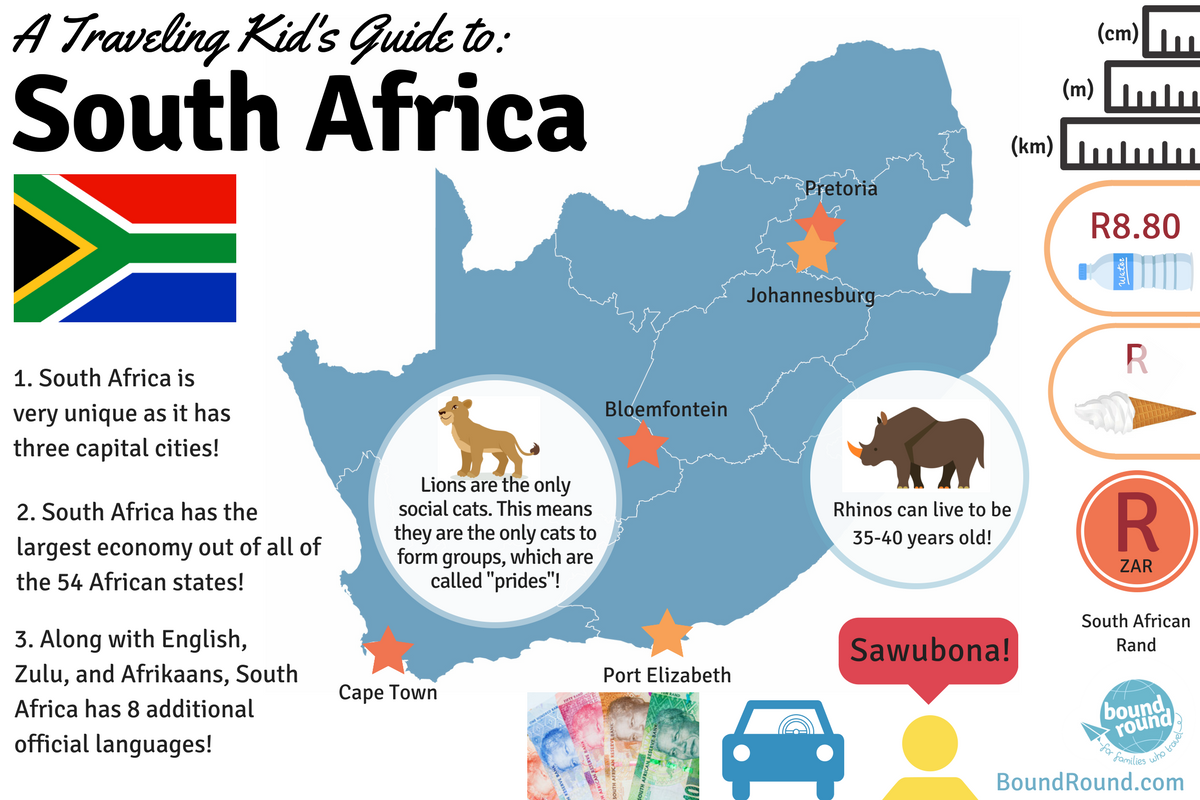 Most of South Africa's landscape is made up of high, flat areas called plateaus. These lands are covered with rolling grasslands, called highveld, and tree-dotted plains called bushveld. To the east, south, and west of the plateau lands is a mountainous region called the Great Escarpment.